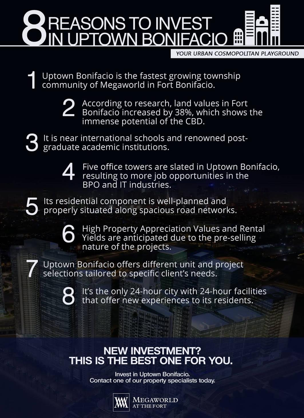 8 reasons to invest in Uptown Parksuites